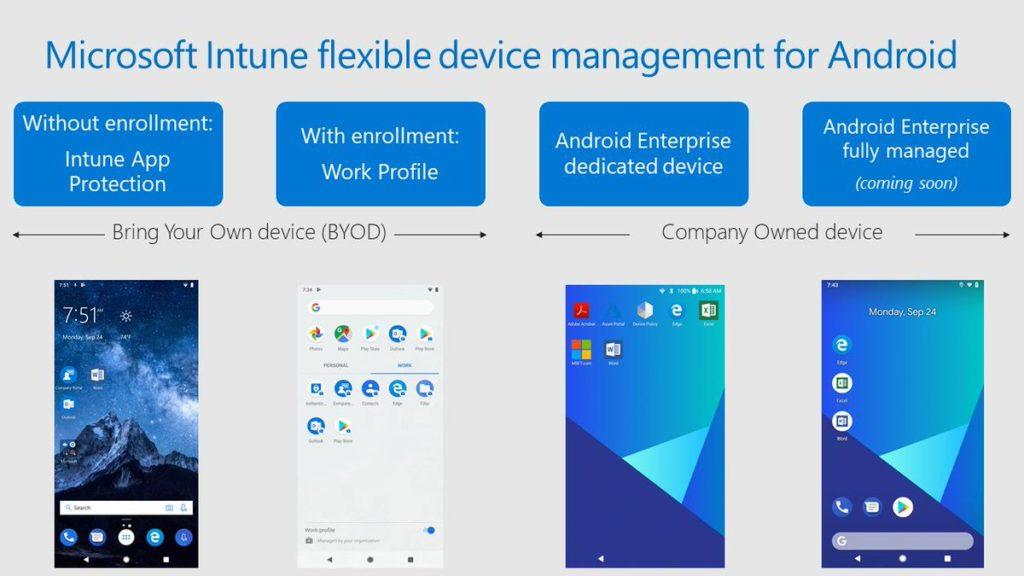 Android Enterprise fully managed beschikbaar in Microsoft Intune voor zakelijke omgevingen