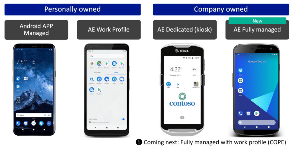 Android Enterprise via Microsoft Endpoint Manager als vervanger van Android device administrator
