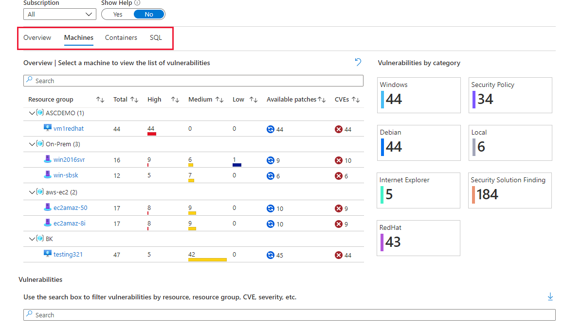 Use Azure Security Center workbooks for detailed information/ dashboards